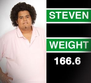 Steven Pelham - Profile Picture